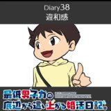 【Diary38】違和感