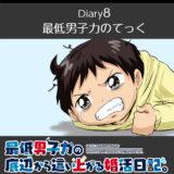 【Diary8】最低男子力のてっく